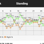 alison-tetrick-standing-force-graph
